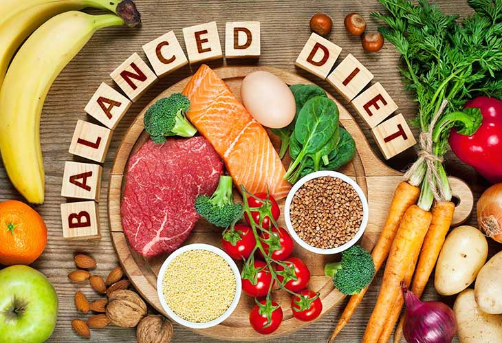 Importance of Mito Diet Plan